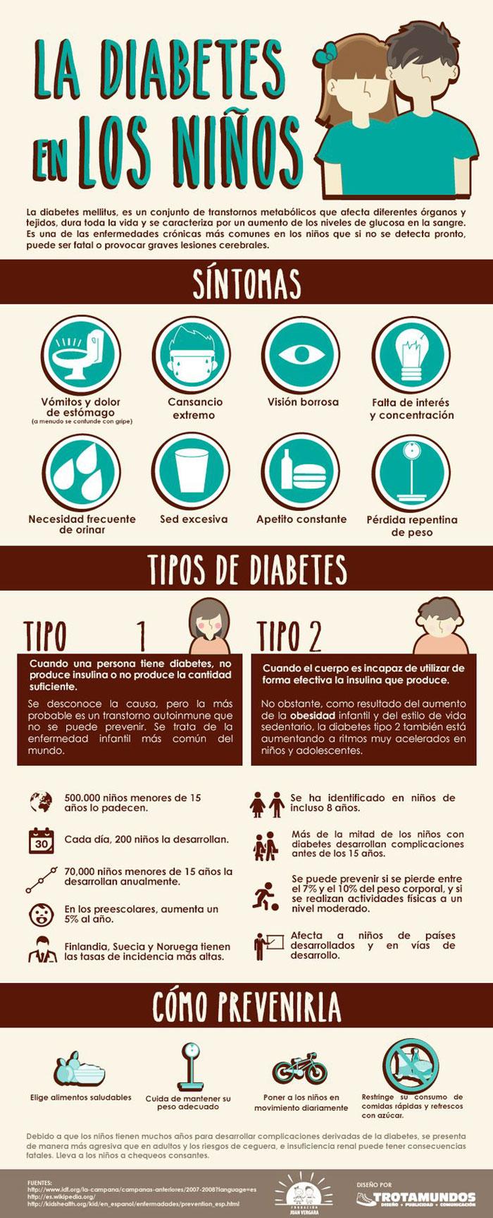 infografia comida diabeticos tipo1