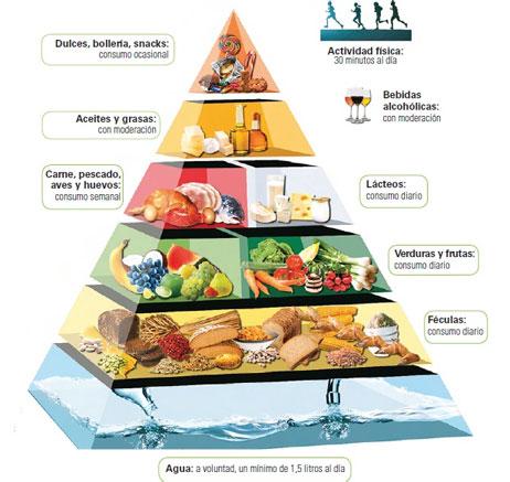 alimentos diabeticos tipo 1